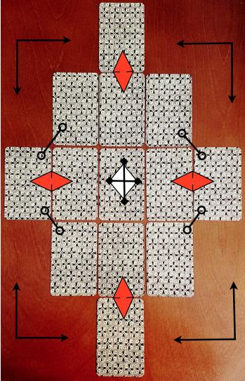 Jean Noblet Tarot de Marseille, Diamond spread