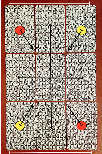 Jean Noblet Tarot, Magic Square spread